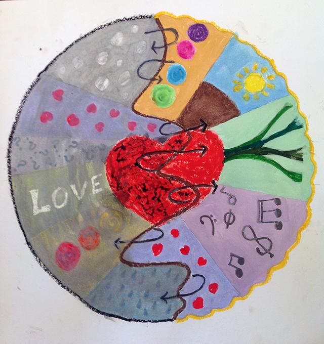 mandala-nancy-kibens-love-blog-linda-wiggen-kraft-blog