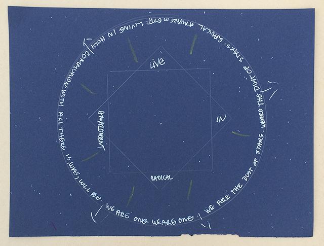 mandala-jan-s-3-workshop-blog-creativity-for-the-soul-blog